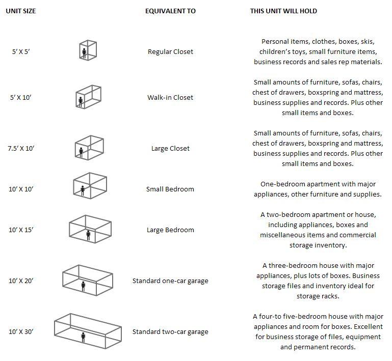 Unit Sizes Amp Prices Laurel Self Storage